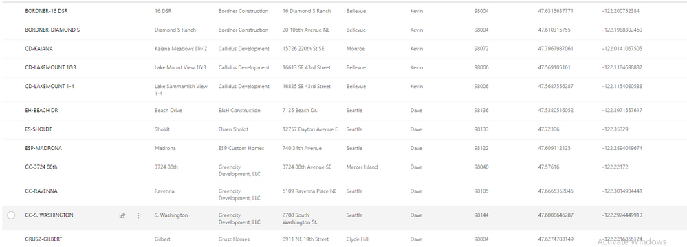 list in sharepoint.PNG