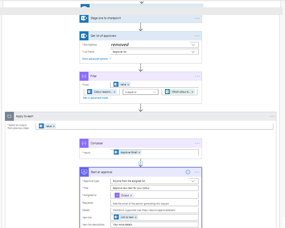 Sharepoint list, filter based on form response, output relevant emails, use email in approval