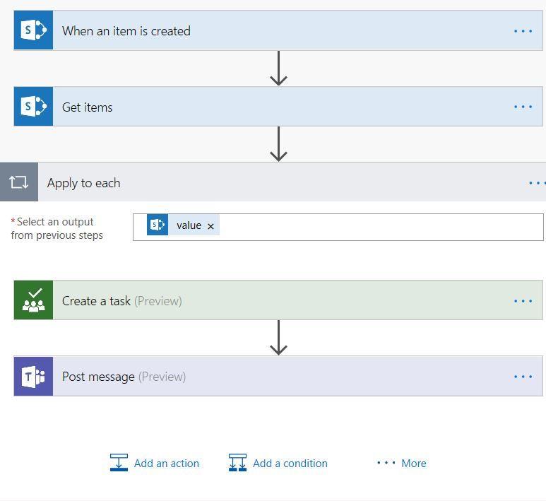 MS Teams & Planner Flow.JPG