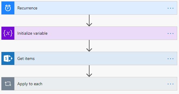 Flow screenshot 1.PNG