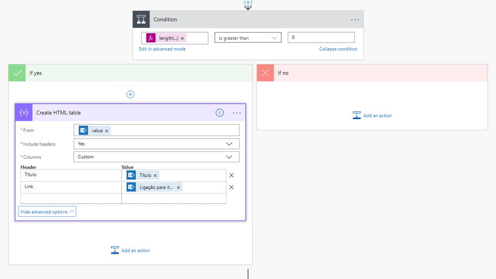 Create html table
