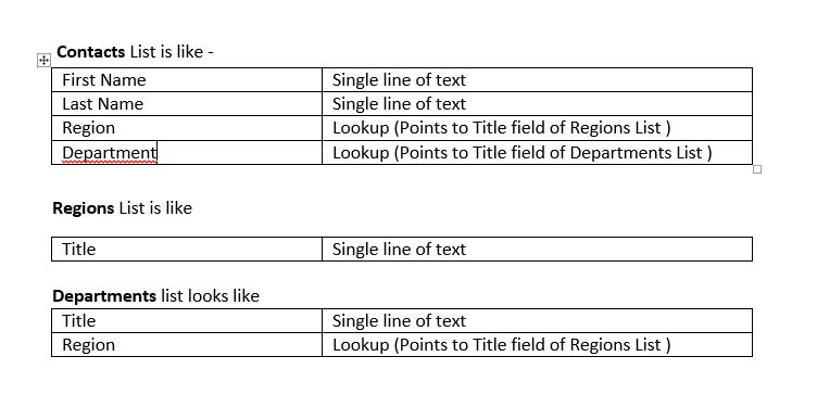 list_details.PNG