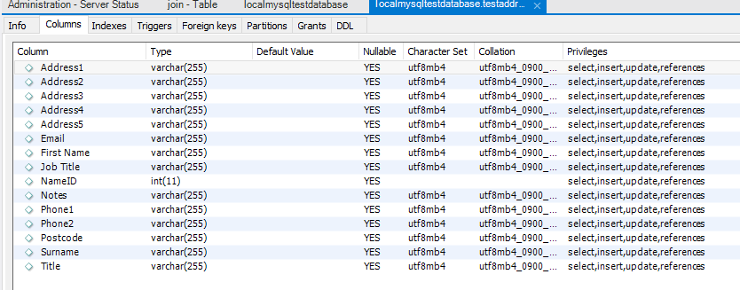 MySQL view of Table