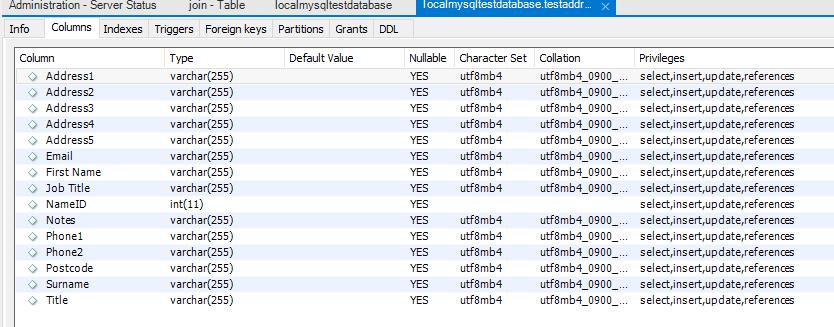 MySQL view of Table