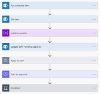 flow_overview.jpg