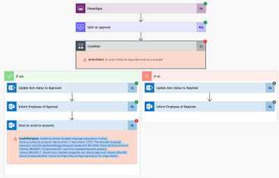 Flow-overview.png