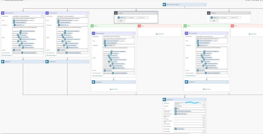 InkedSharepoint Flow_LI.jpg