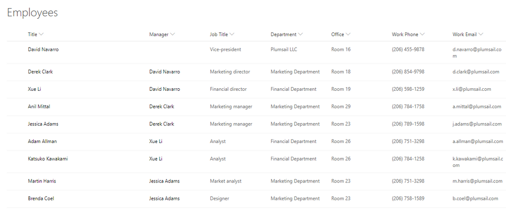 new-employees-example-list.png