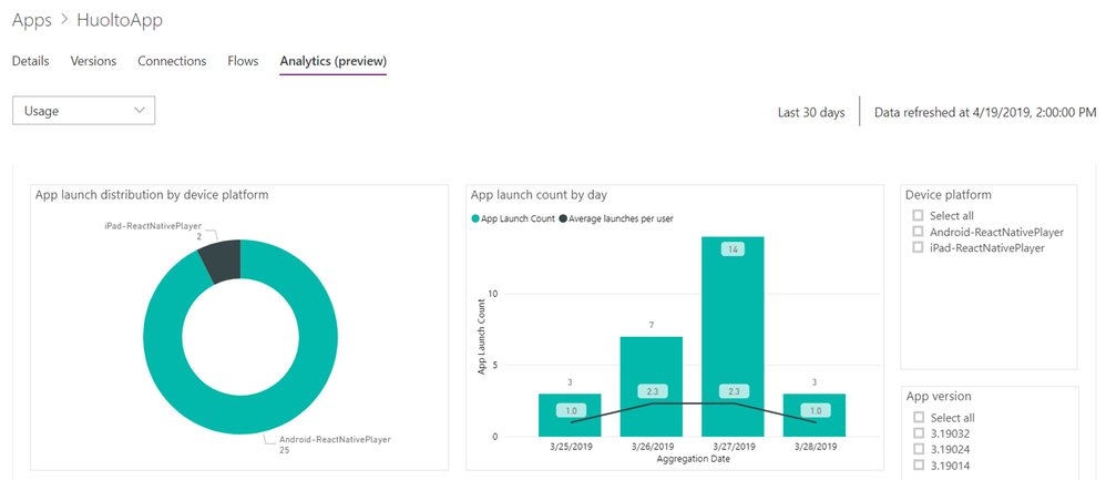 PowerApps_Analytics_3.png