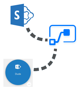 SharePoint, Flow and the Dude Flow button