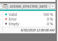 Power BI date results