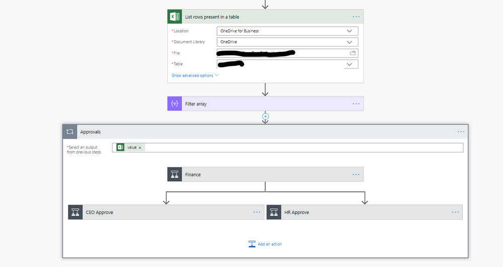 Flow-Before Sharepoint.png
