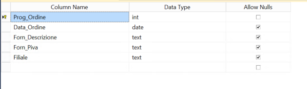 This is my empty table.where I want to transfer the data