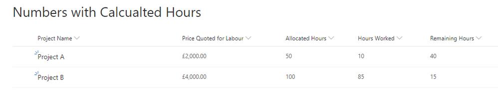 List - Values