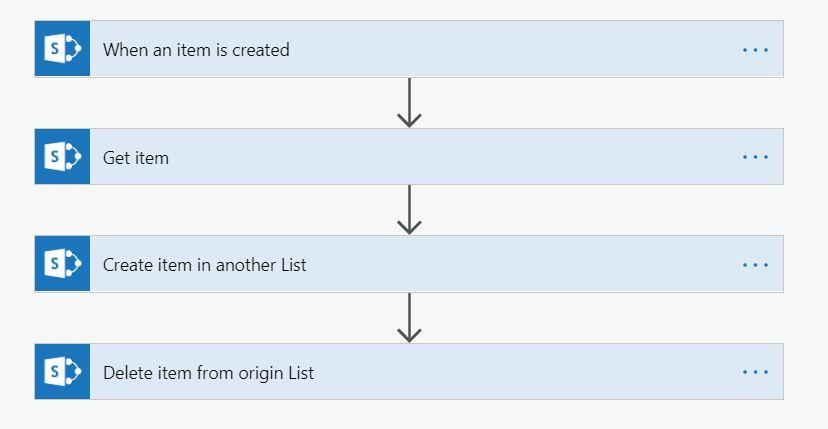 Flow_move_between_sharepoint_Lists.JPG