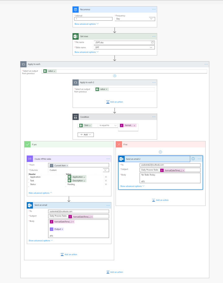 DPT Automation Flow