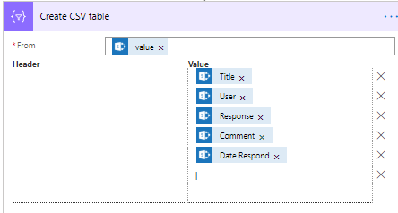Power automate approval markdown not working