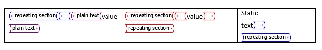 Child Repeating Section Control