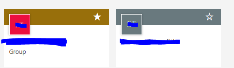 Request sign-off works on the right Site