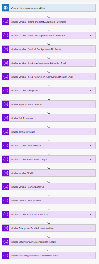 MS Flow Scope Init Variables.PNG