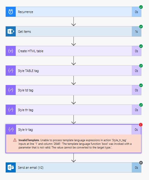 HTML Flow Code.png