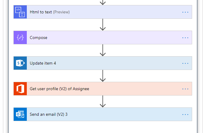 Flow to extract the name of the person and update list.