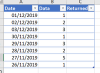 dates excel table.PNG