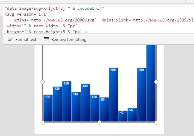 non showing SVG Chart.JPG
