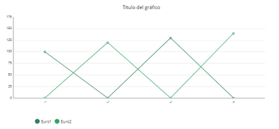 Line-Chart1.PNG