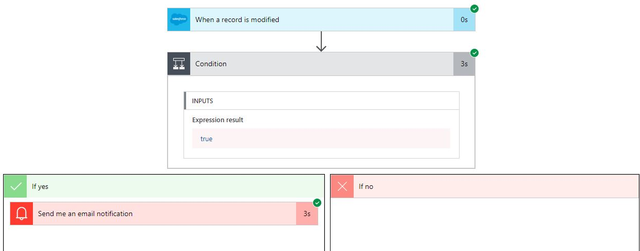 Solved: Triggering a flow when a Salesforce object is upda