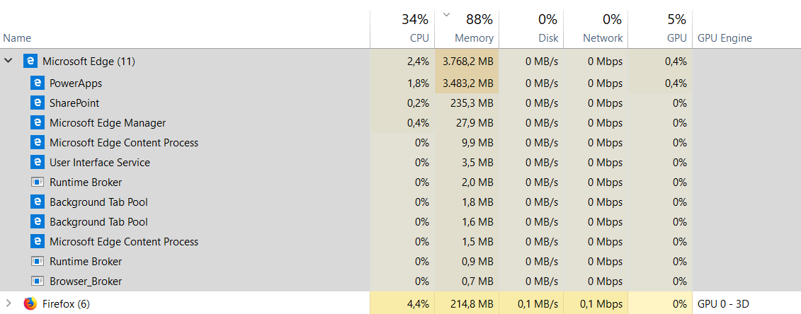 PowerApp slow high cpu high memory usage - Power Users ...