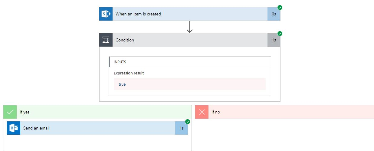 Solved: Flow condition: when a checkbox is selected send a