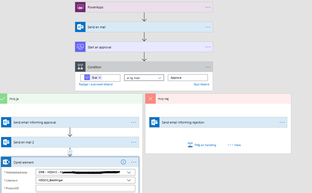 Solved: Collection from Powerapps -> sharepoint list (or E