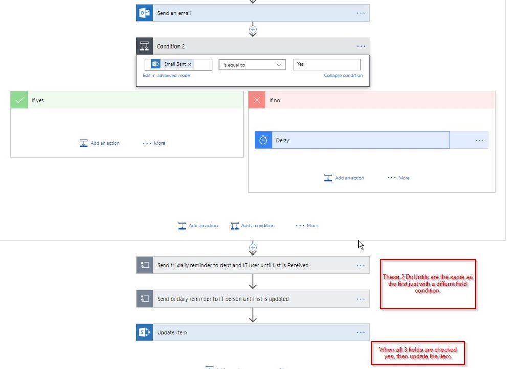 access review flow 2.jpg