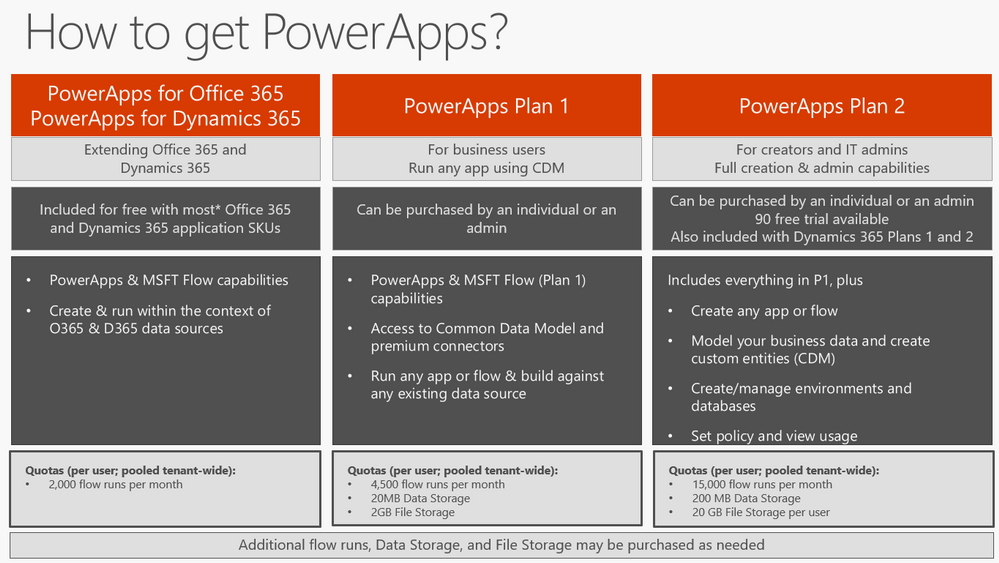 PowerApps_Licensing.PNG