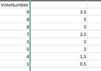 Sql rating result.PNG