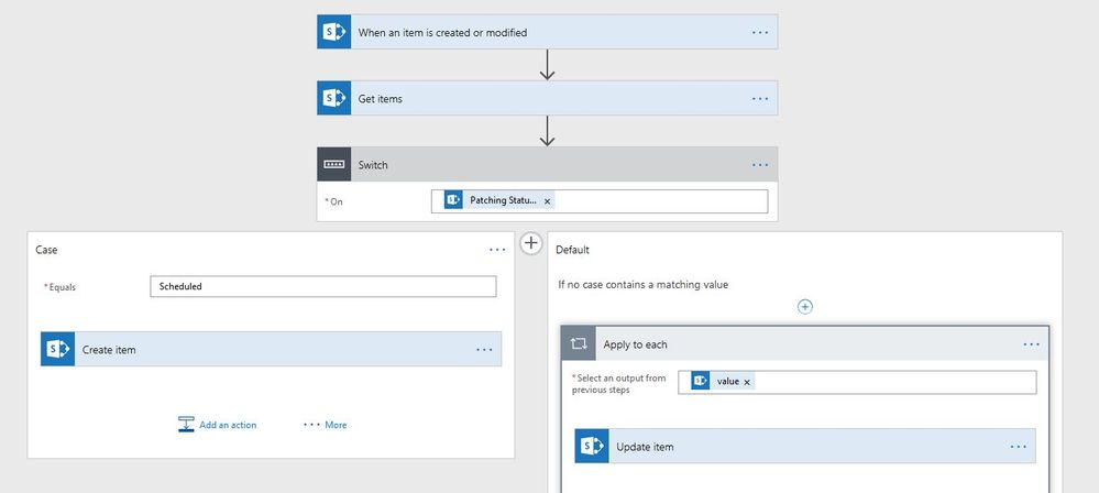 Create Planner tasks using incoming emails Flow - Power