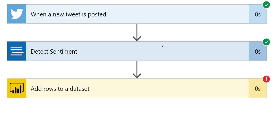 Flow error.PNG
