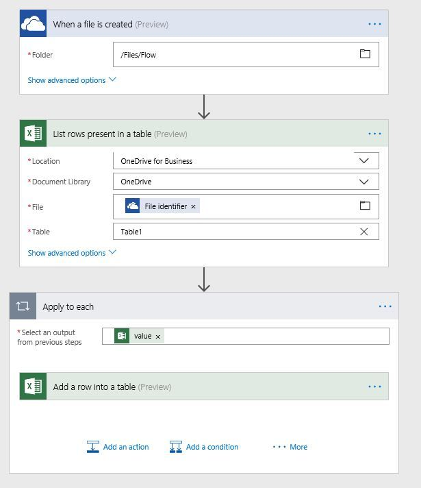 Solved when a file is created in sharepoint spreadsheet capture3g ibookread Read Online