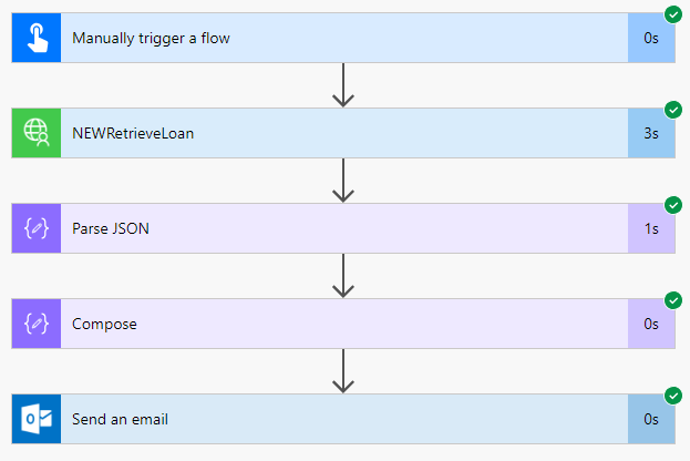 Solved: Flow - Parse JSON Dynamic Content not showing in O