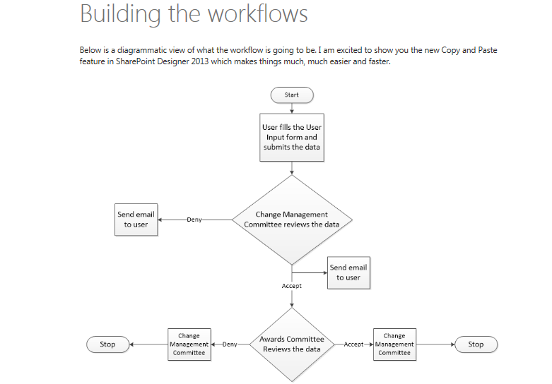 Solved: Create Change Management Using Sharepoint & Flow