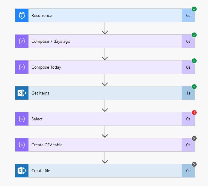 Fix Blank Values Flow.jpg