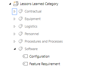 Lessons Learned Category.png