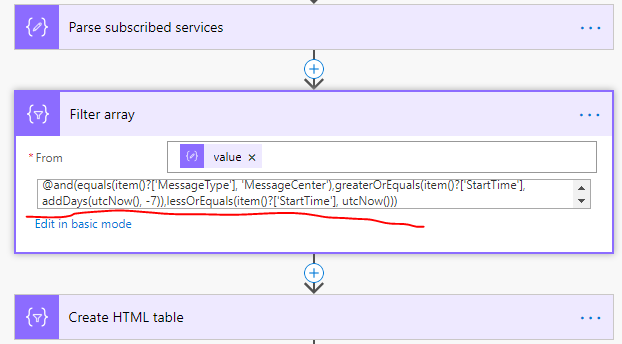 Solved: Email me a weekly summary of Office 365 Message Ce