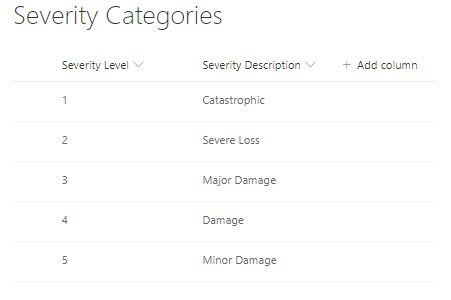 severity1.jpg