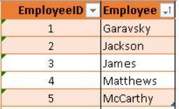 EmployeeTable.jpg