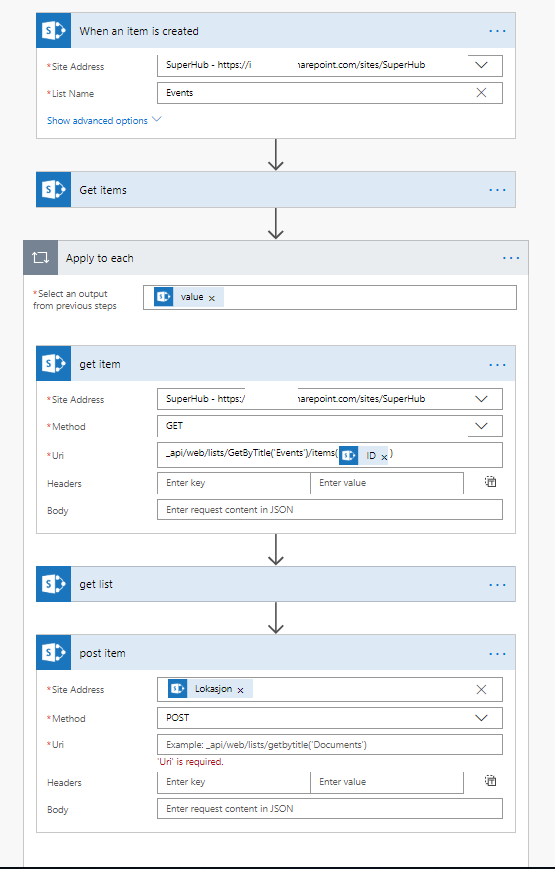 SharePoint REST API - copy list item to multiple s