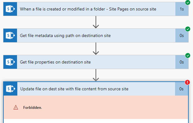 Solved: SharePoint - update file