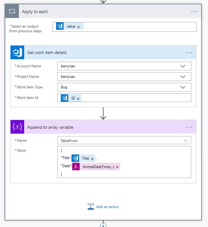 Solved: Creating HTML table of Azure DevOps query list/dat