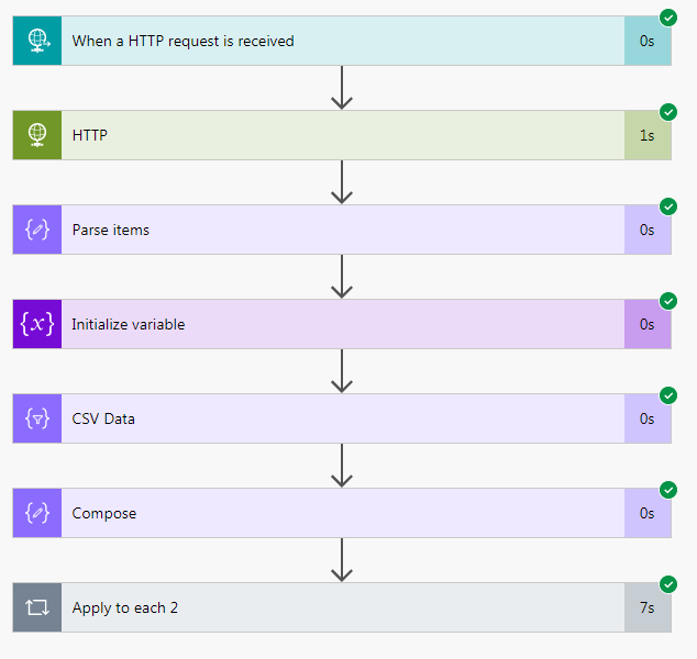 flow of to csv table.png